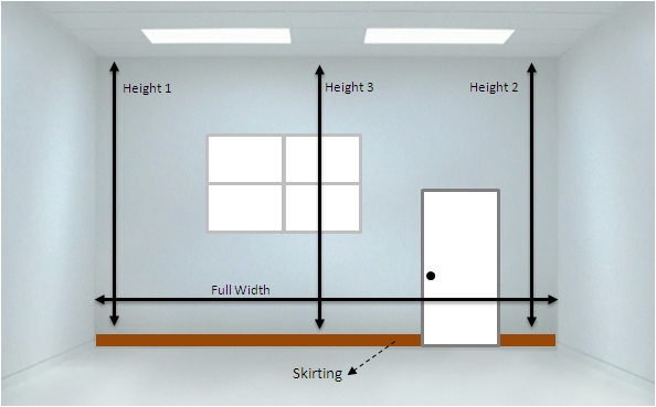 Wall measuring tips
